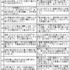 中国vs日本 女性の一生をくらべてみよー